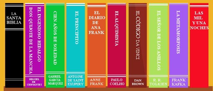 Los 10 Libros Más Leídos En El Mundo Biblioteca Investigación Y Tecnología